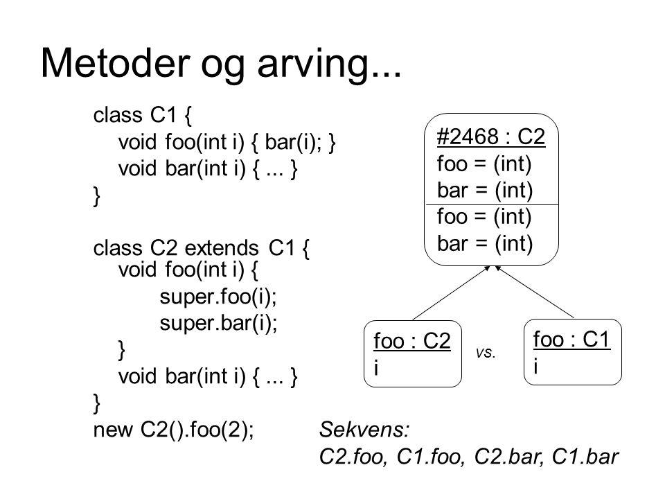 Metoder og arving... class C1 { void foo(int i) { bar(i); } #2468 : C2