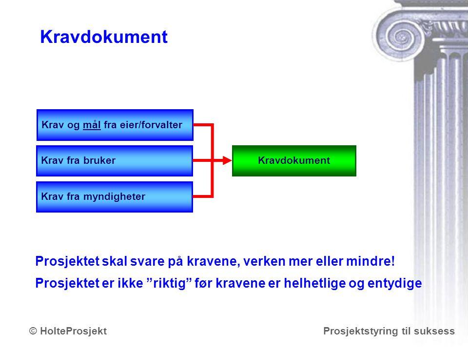 Kravdokument Krav og mål fra eier/forvalter. Kravdokument. Krav fra bruker. Krav fra myndigheter.