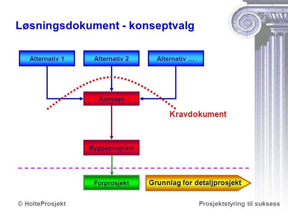 Løsningsdokument - konseptvalg