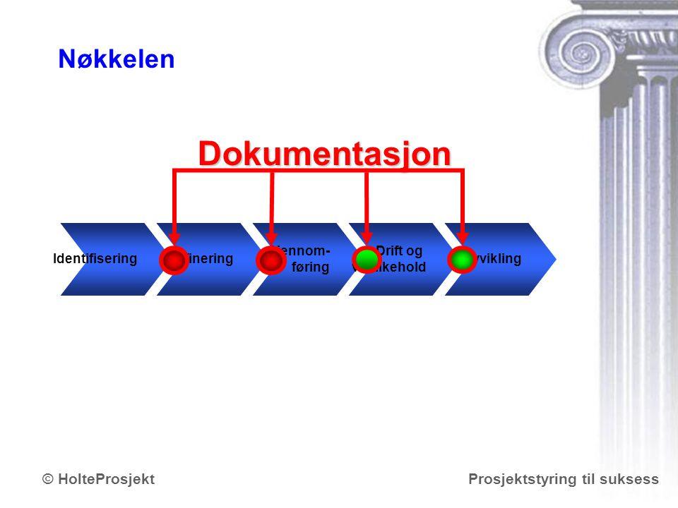 Dokumentasjon Nøkkelen Identifisering Definering Gjennom- føring