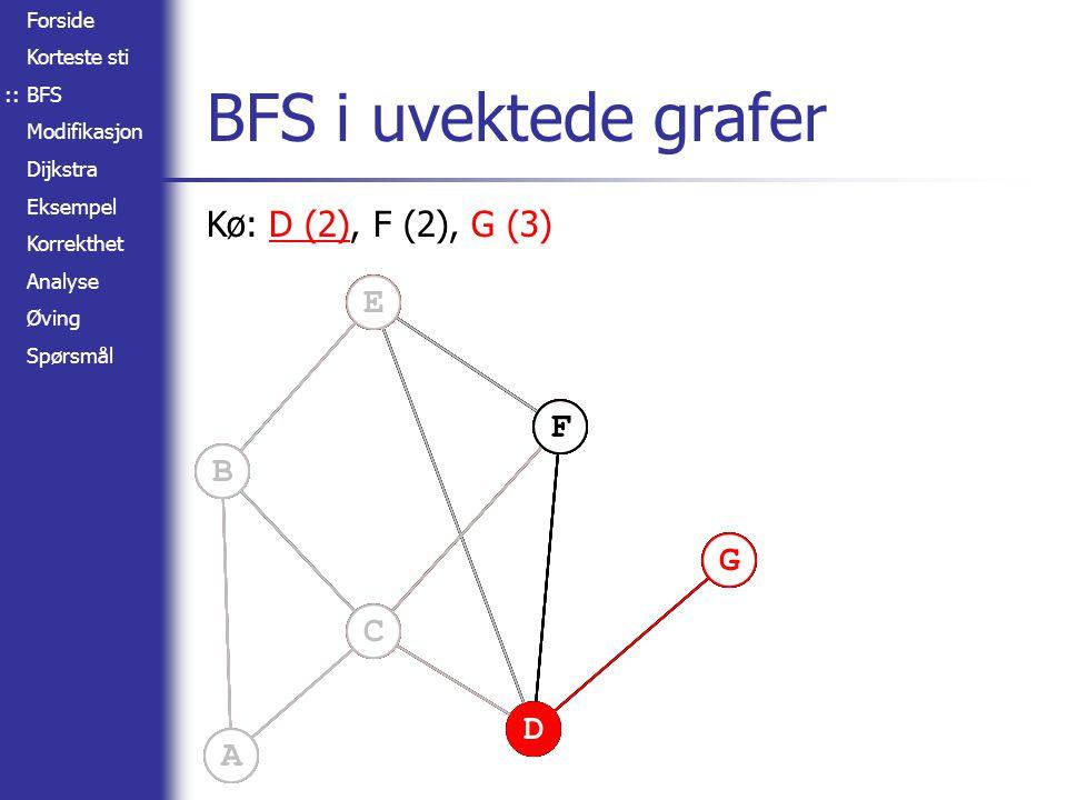 BFS i uvektede grafer Kø: E (2), D (2), F (2) A B C D E F G