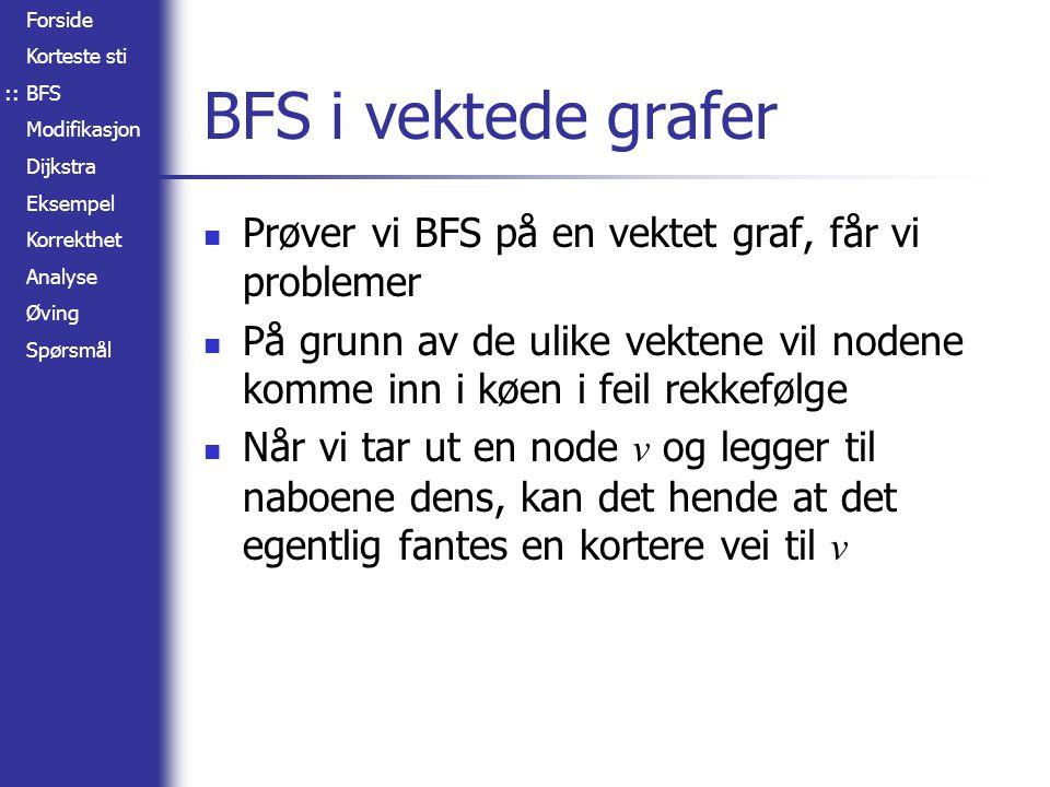 BFS i vektede grafer Prøver vi BFS på en vektet graf, får vi problemer