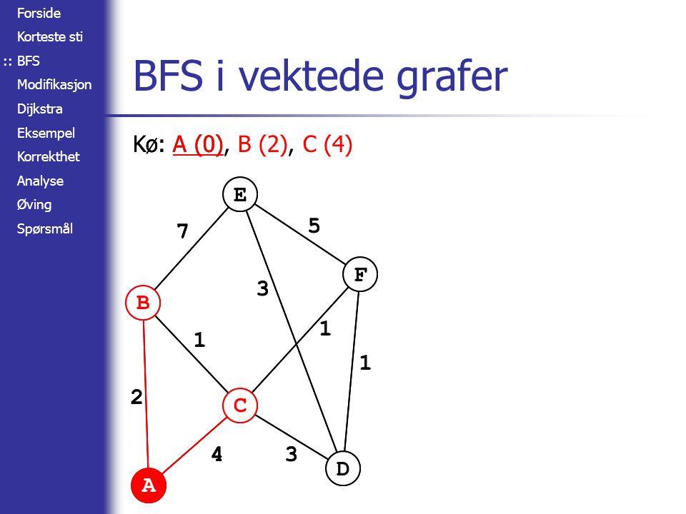 BFS i vektede grafer Kø: A (0) A B C D E F 2 4 1 7 3 5