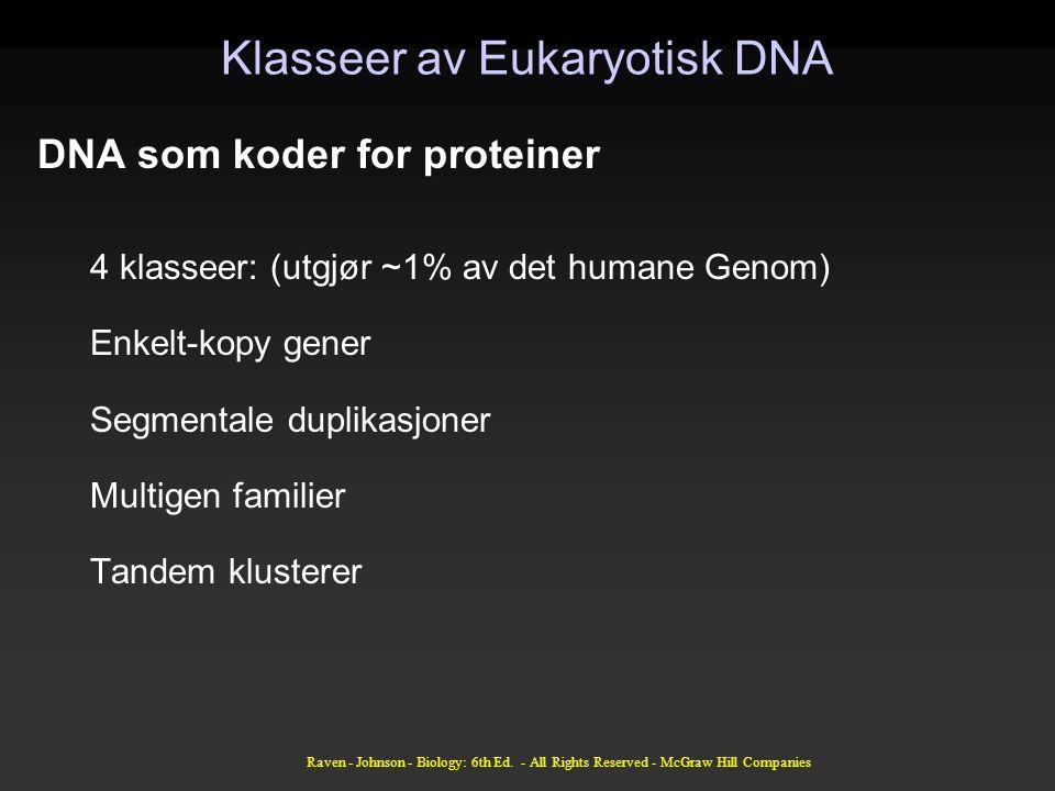 Klasseer av Eukaryotisk DNA