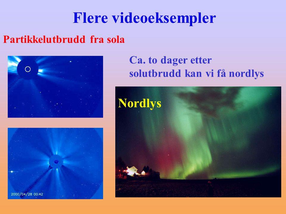 Flere videoeksempler Nordlys Partikkelutbrudd fra sola