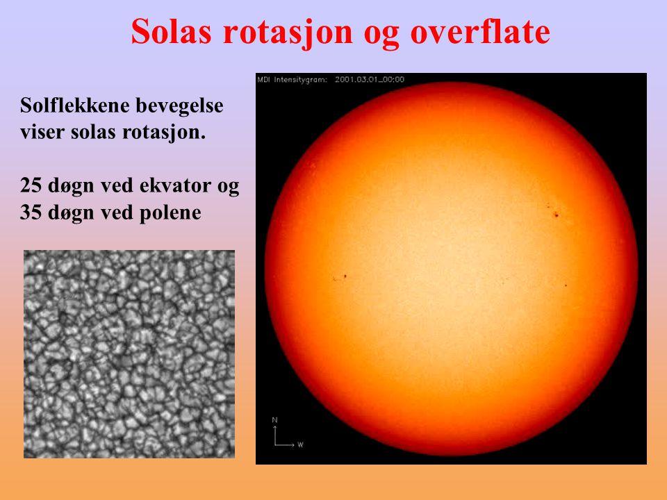 Solas rotasjon og overflate