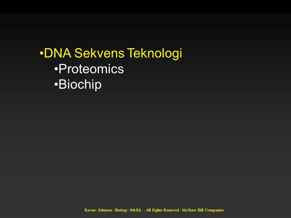 DNA Sekvens Teknologi Proteomics Biochip