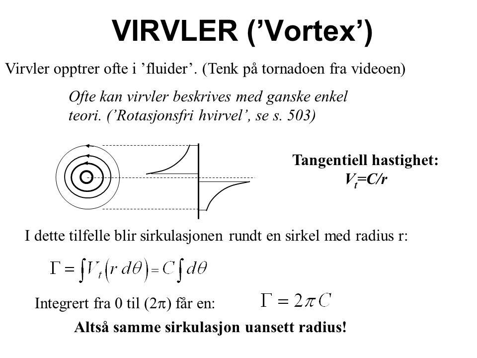 Tangentiell hastighet: Vt=C/r Altså samme sirkulasjon uansett radius!