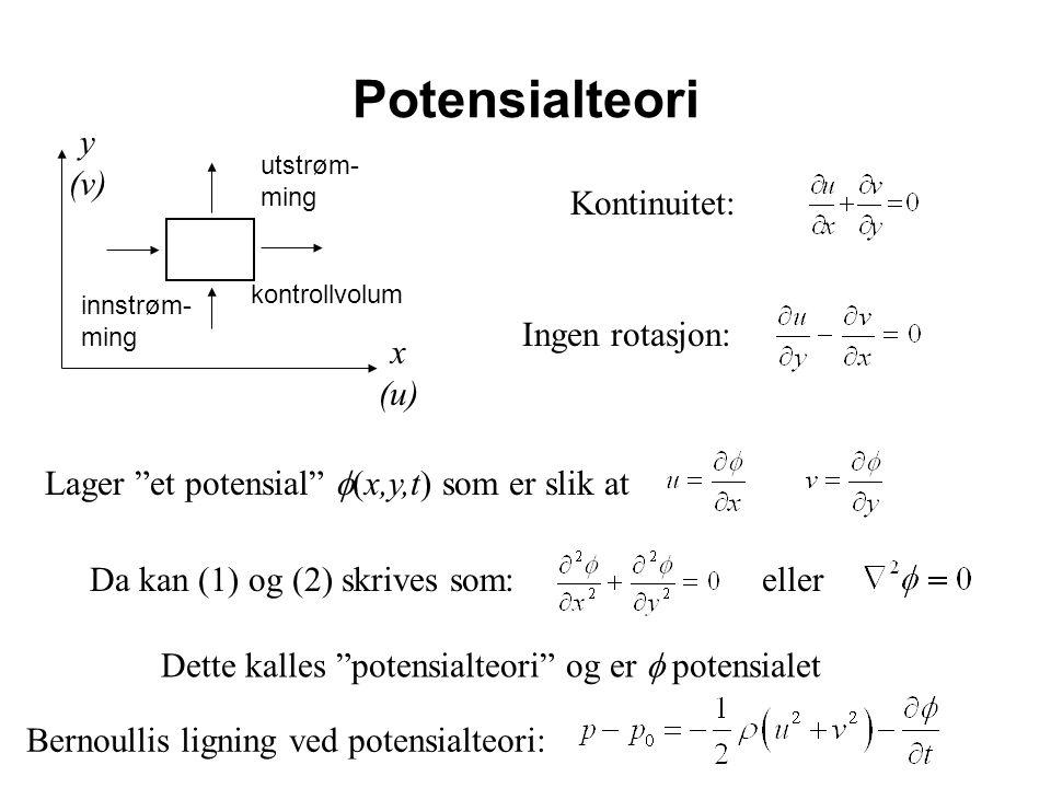 Potensialteori y (v) Kontinuitet: Ingen rotasjon: x (u)