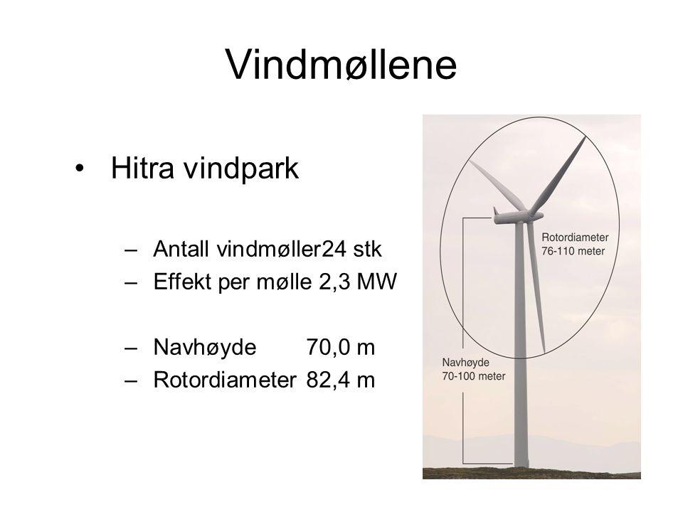 Vindmøllene Hitra vindpark Antall vindmøller 24 stk