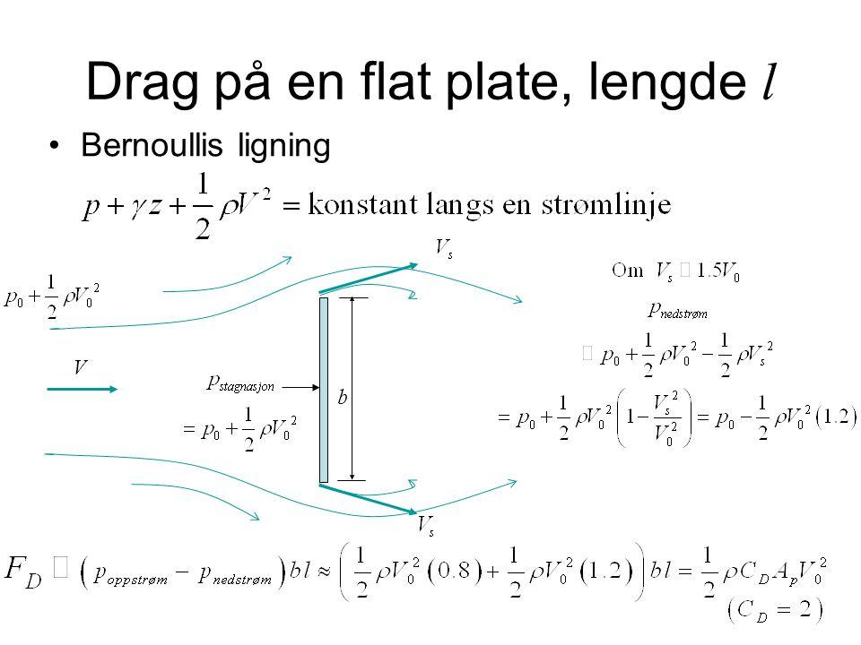 Drag på en flat plate, lengde l