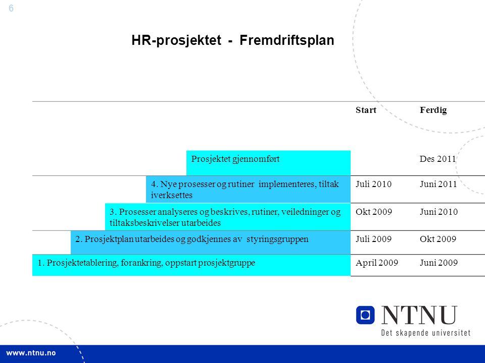HR-prosjektet - Fremdriftsplan