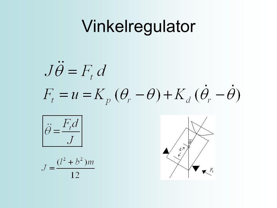 Vinkelregulator