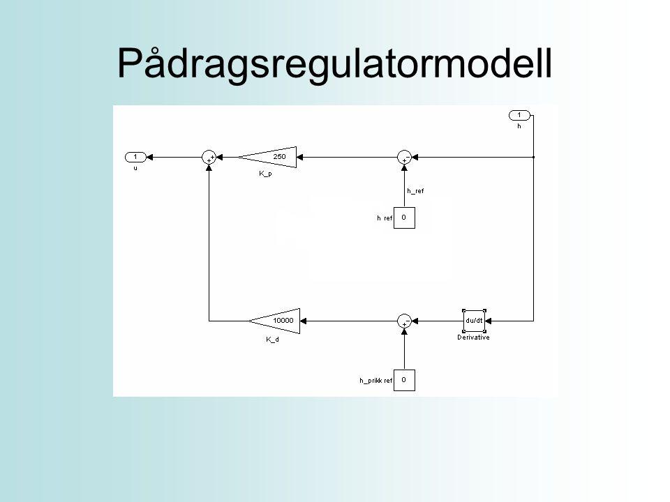 Pådragsregulatormodell