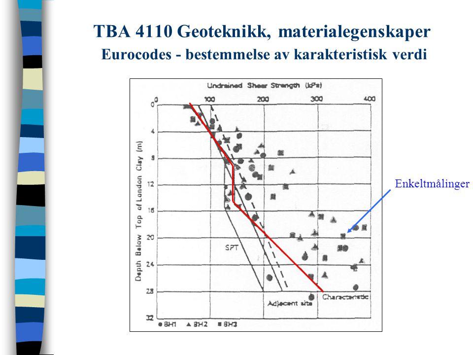 TBA 4110 Geoteknikk, materialegenskaper Eurocodes - bestemmelse av karakteristisk verdi