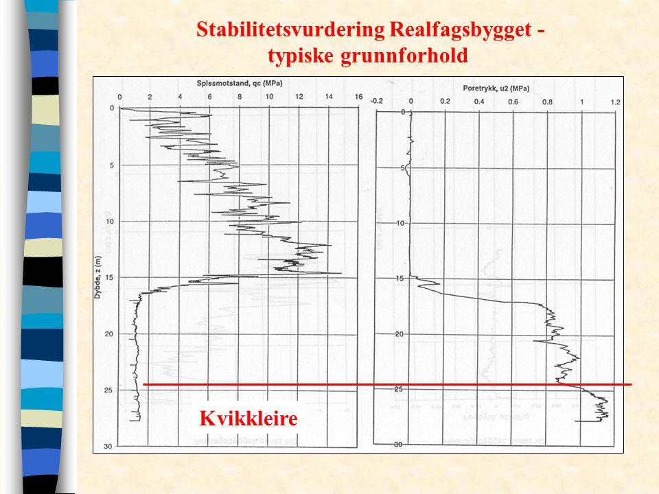 Stabilitetsvurdering Realfagsbygget - typiske grunnforhold