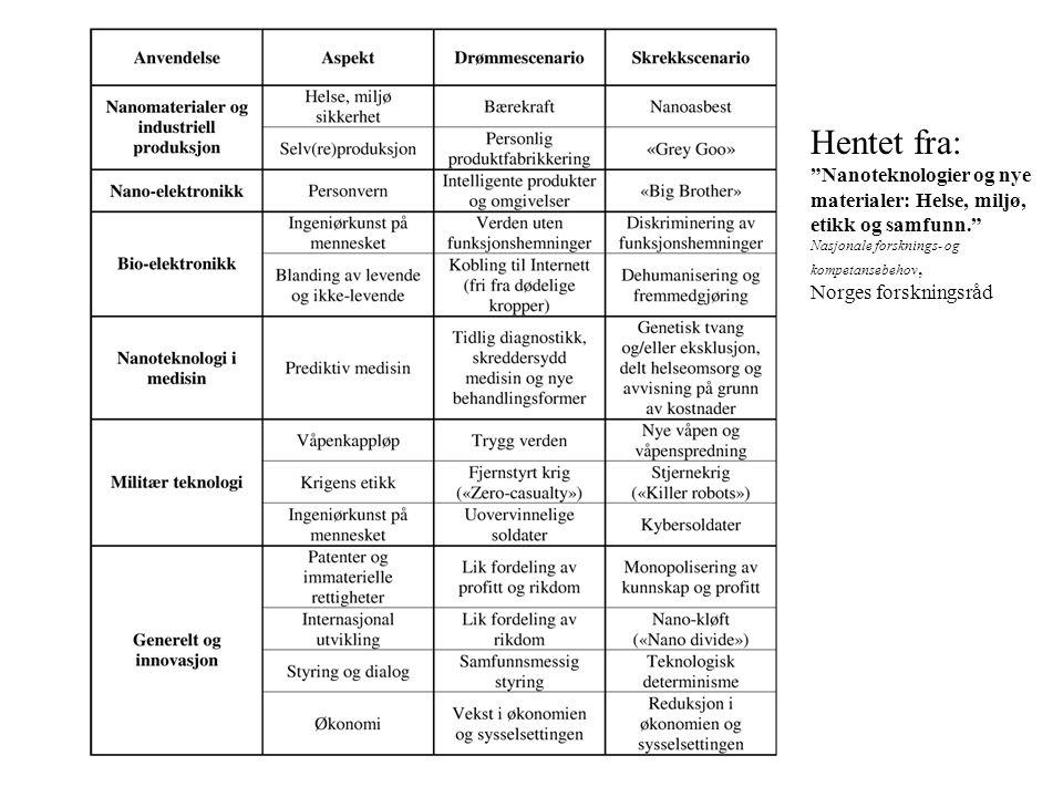 Hentet fra: Nanoteknologier og nye materialer: Helse, miljø, etikk og samfunn. Nasjonale forsknings- og kompetansebehov,
