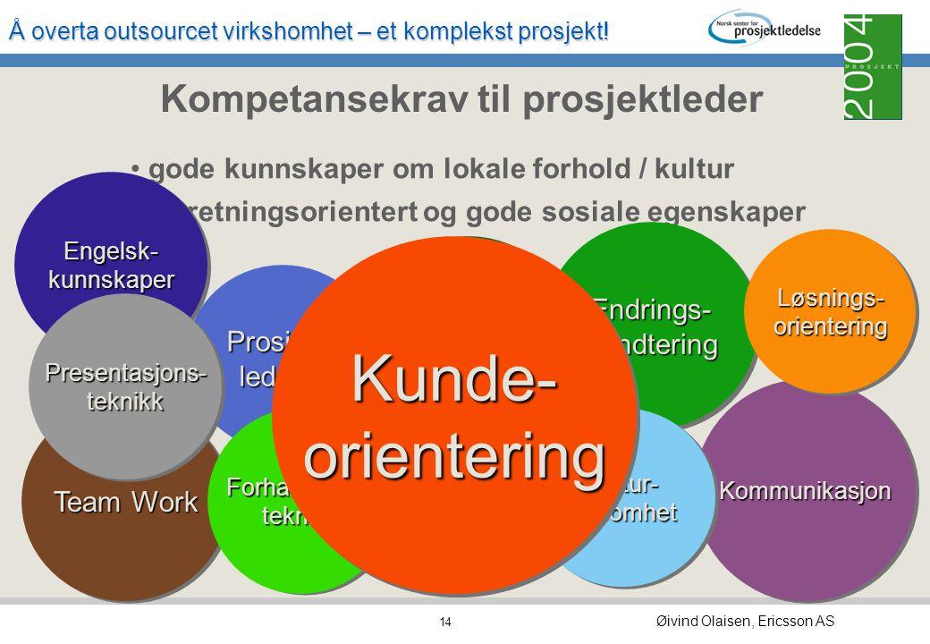 Kompetansekrav til prosjektleder