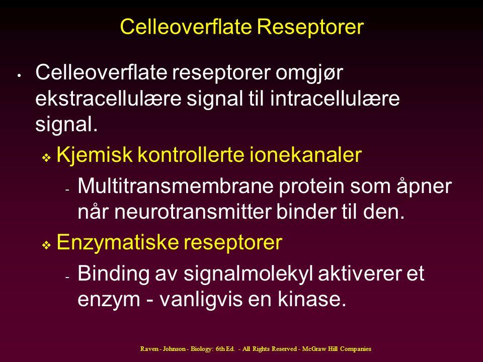Celleoverflate Reseptorer