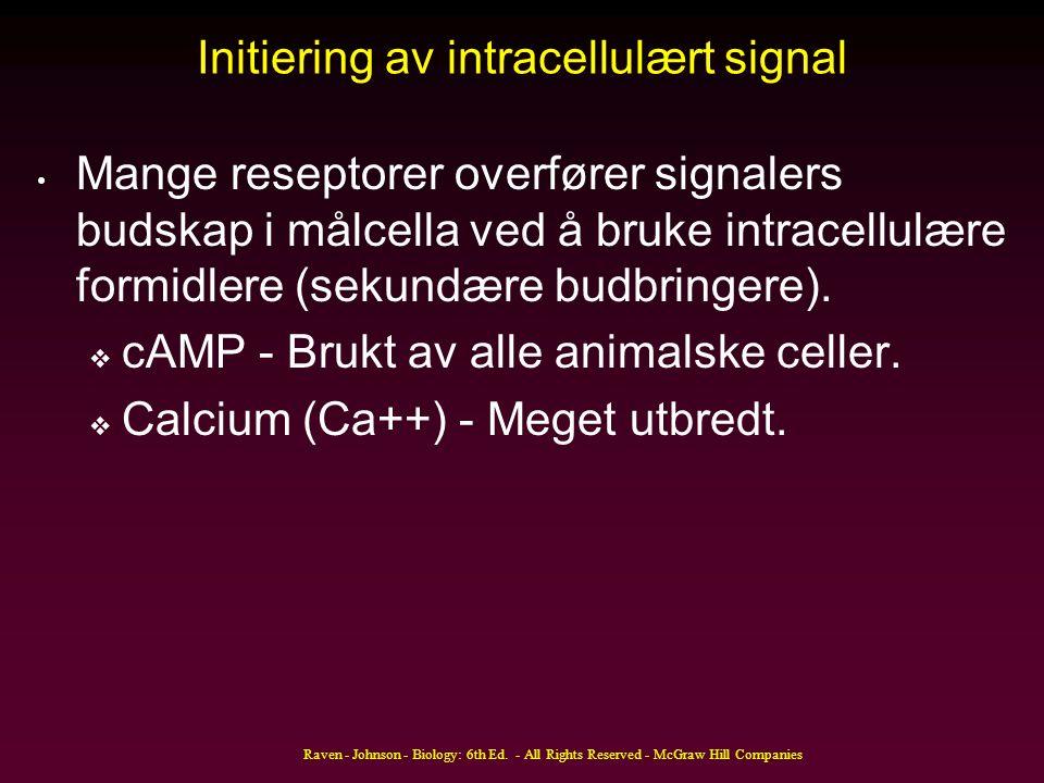 Initiering av intracellulært signal
