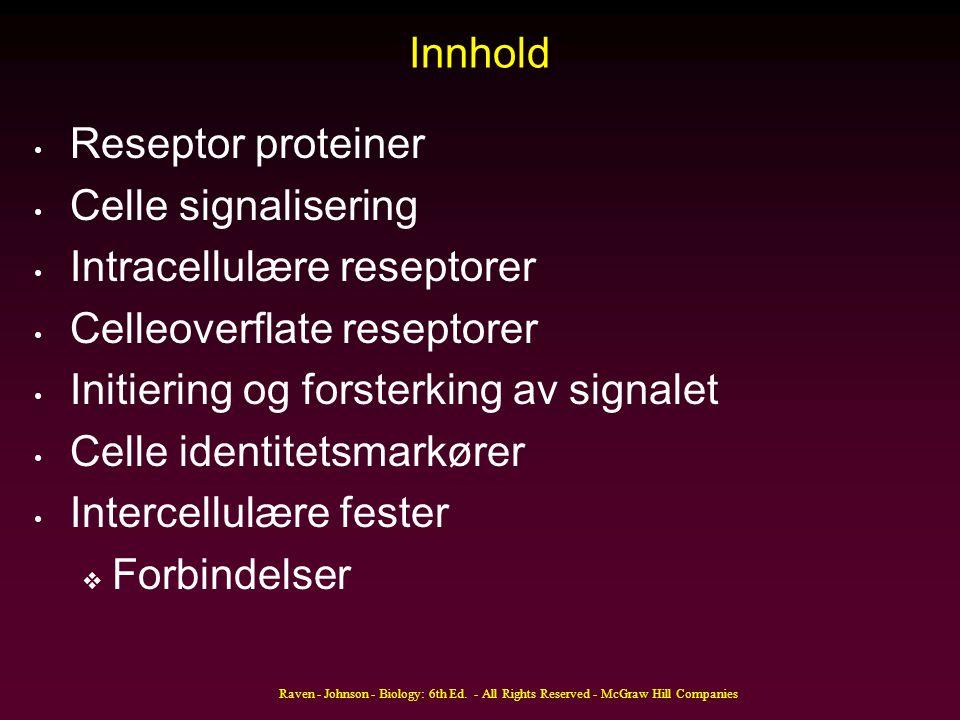 Intracellulære reseptorer Celleoverflate reseptorer