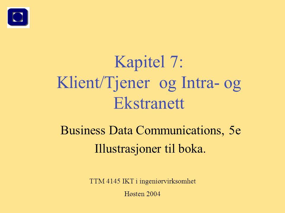 Kapitel 7: Klient/Tjener og Intra- og Ekstranett