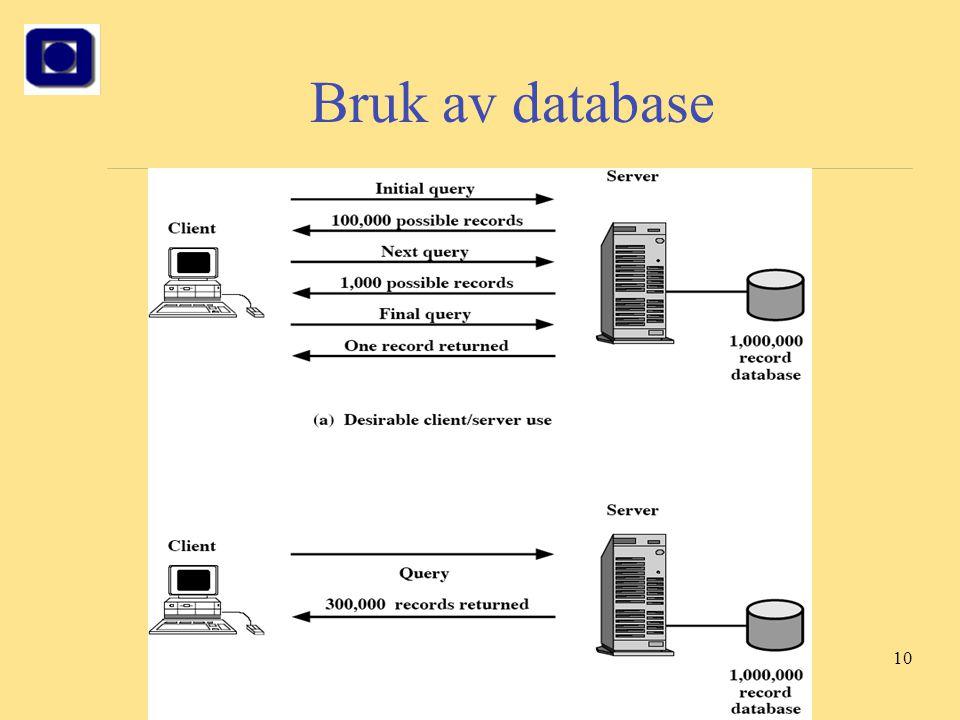 Bruk av database
