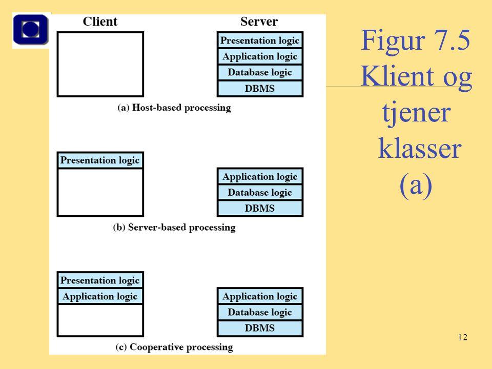 Figur 7.5 Klient og tjener klasser (a)