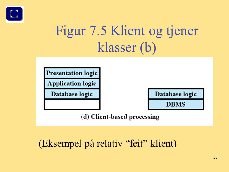 Figur 7.5 Klient og tjener klasser (b)