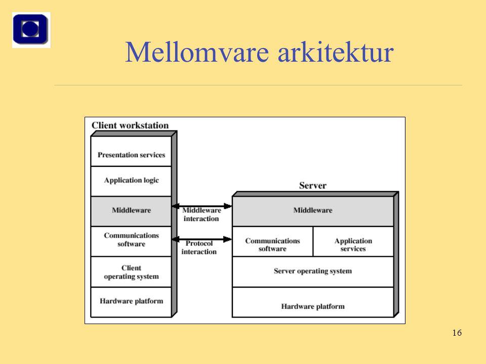 Mellomvare arkitektur