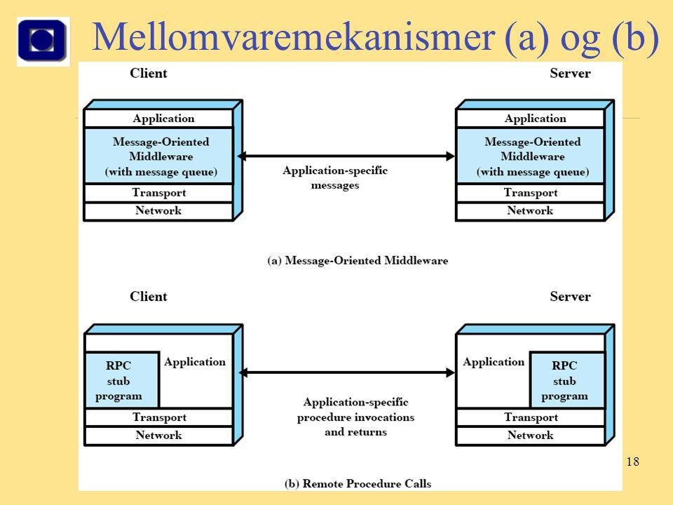 Mellomvaremekanismer (a) og (b)