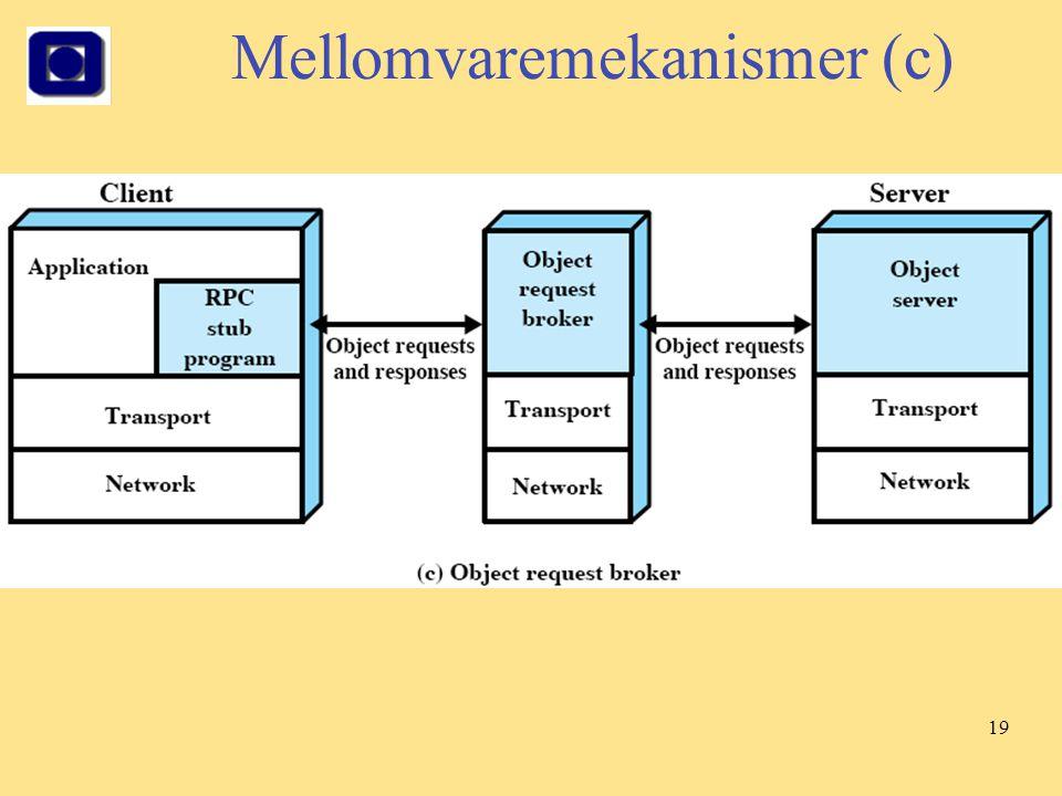 Mellomvaremekanismer (c)