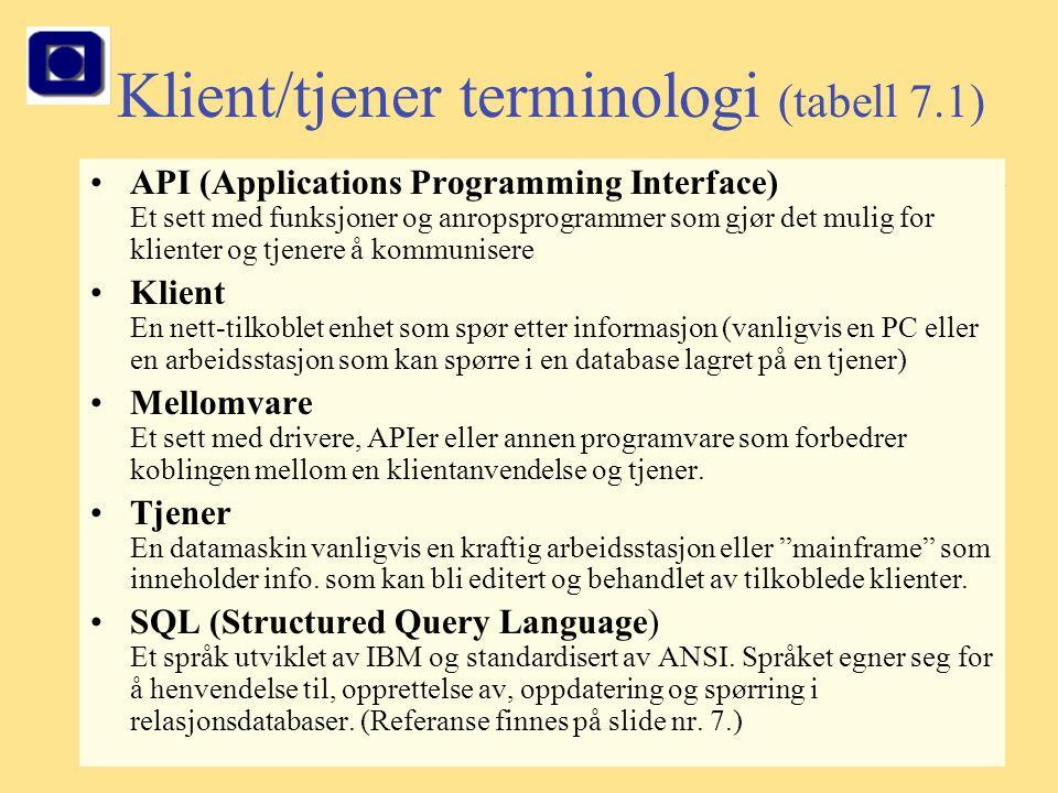 Klient/tjener terminologi (tabell 7.1)