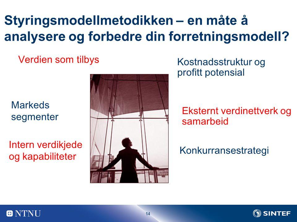 Styringsmodellmetodikken – en måte å analysere og forbedre din forretningsmodell
