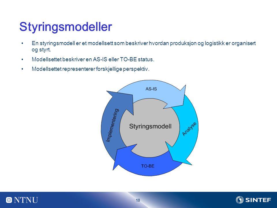 Styringsmodeller En styringsmodell er et modellsett som beskriver hvordan produksjon og logistikk er organisert og styrt.