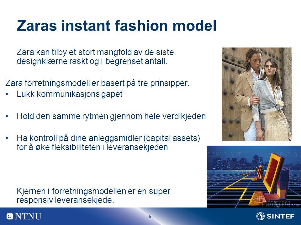 Zaras instant fashion model