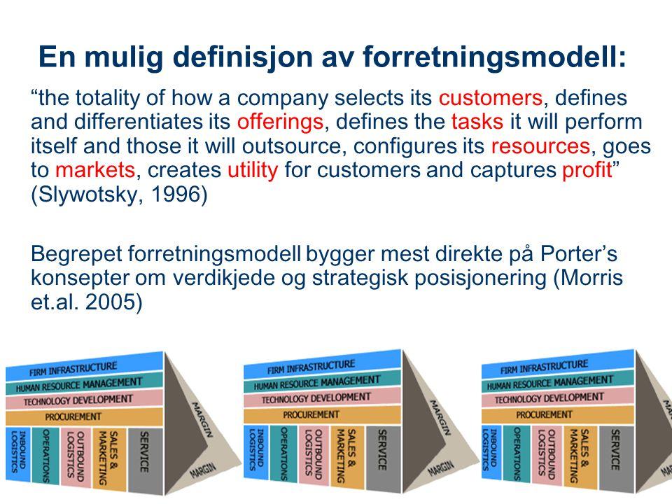 En mulig definisjon av forretningsmodell: