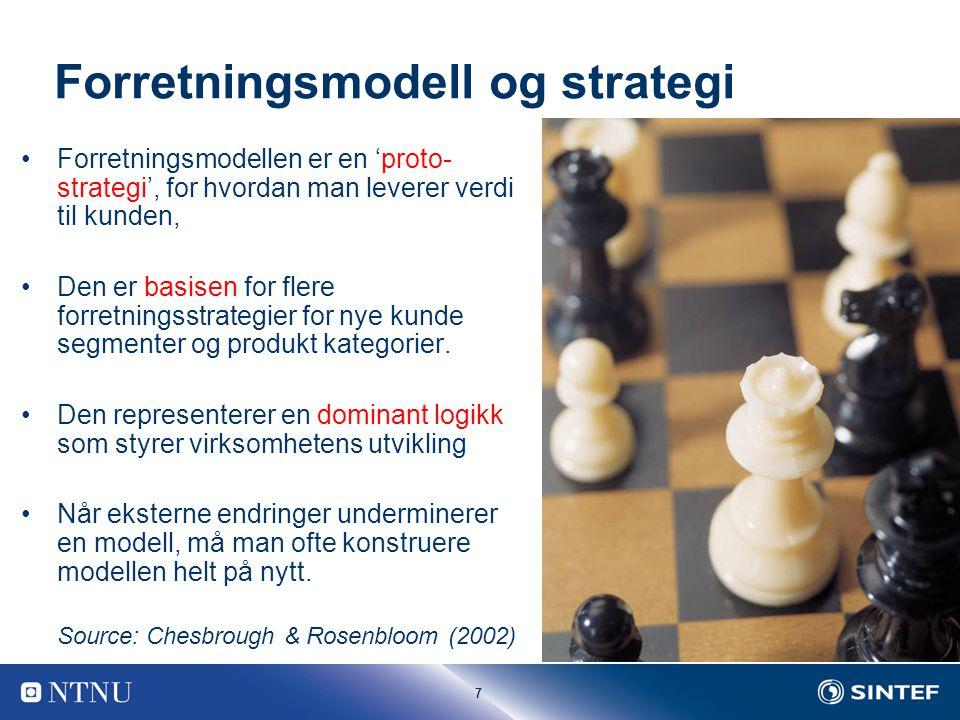 Forretningsmodell og strategi