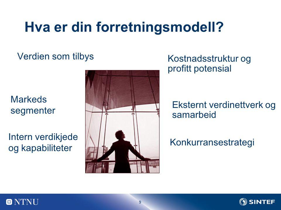 Hva er din forretningsmodell