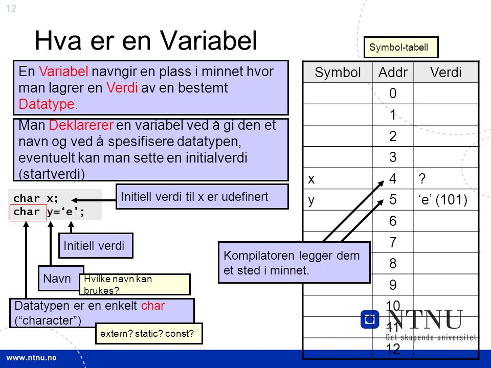Hva er en Variabel Symbol-tabell. En Variabel navngir en plass i minnet hvor man lagrer en Verdi av en bestemt Datatype.
