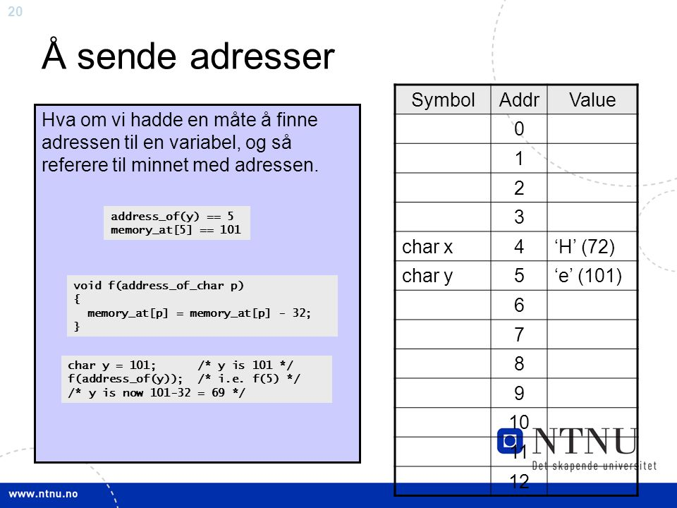 Å sende adresser Symbol Addr Value 1 2 3 char x 4 'H' (72) char y 5