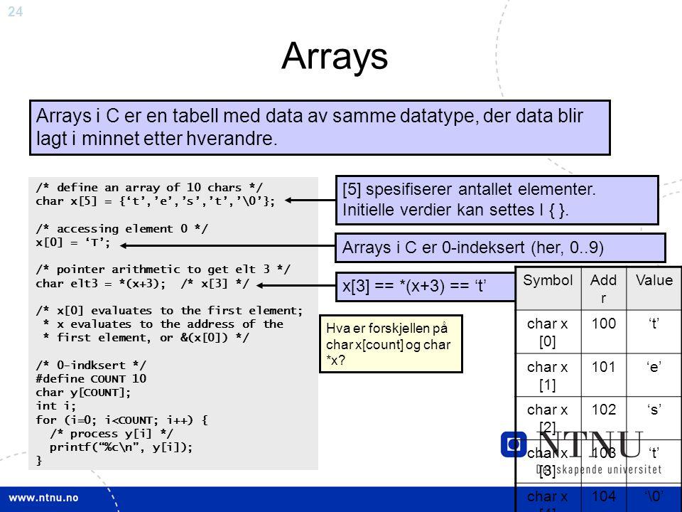 Arrays Arrays i C er en tabell med data av samme datatype, der data blir lagt i minnet etter hverandre.