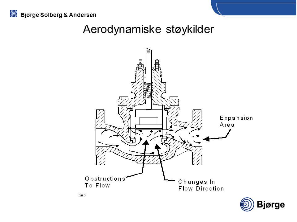 Aerodynamiske støykilder
