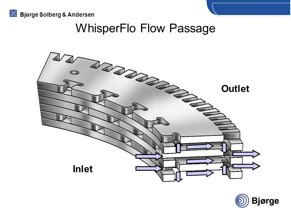 WhisperFlo Flow Passage
