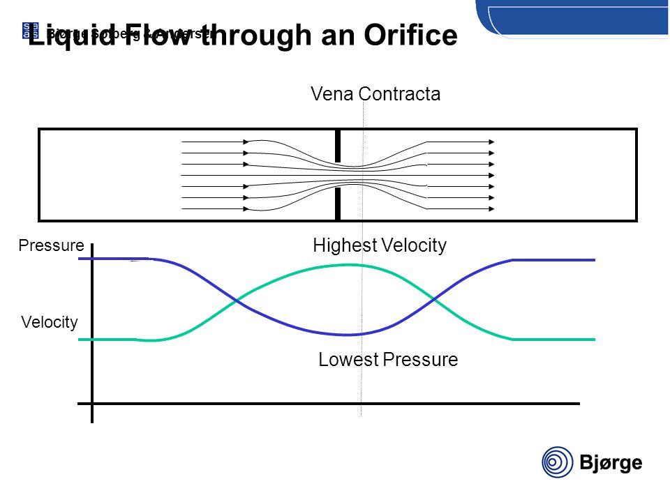 Liquid Flow through an Orifice