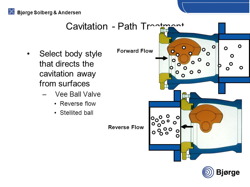 Cavitation - Path Treatment