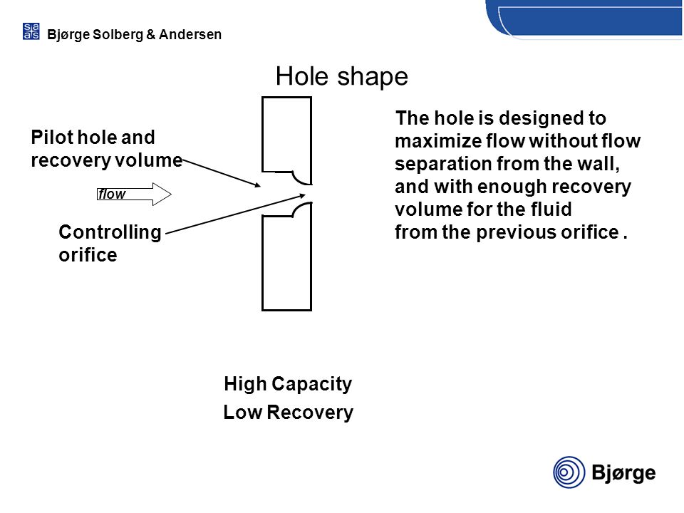 Hole shape The hole is designed to maximize flow without flow