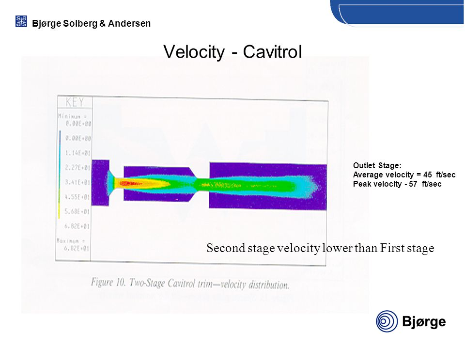 Velocity - Cavitrol Second stage velocity lower than First stage