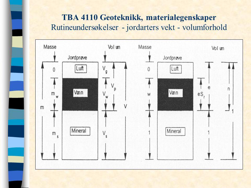 TBA 4110 Geoteknikk, materialegenskaper Rutineundersøkelser - jordarters vekt - volumforhold