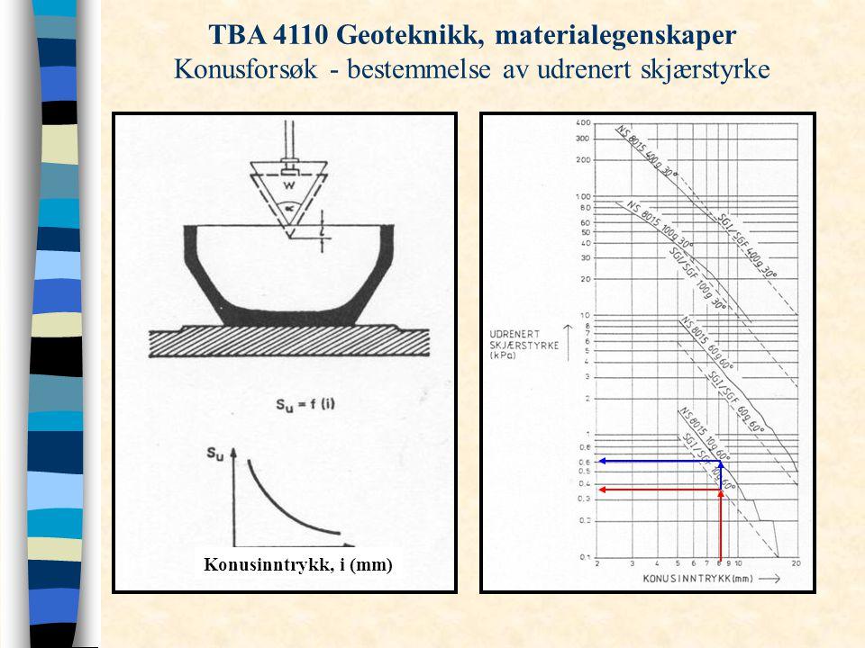 TBA 4110 Geoteknikk, materialegenskaper Konusforsøk - bestemmelse av udrenert skjærstyrke